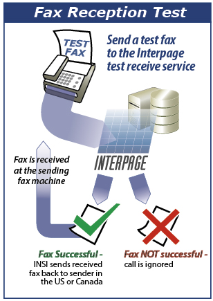 interpage free fax messaging paging and voice test services