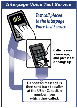 Interpage Free Voice Test, Voicemail Test, Voice Latency, and Bell System Not-In-Service Caller ID Readback demonstration services provide free, telephone-based tests to hear voice quality, latency, and Caller ID information.